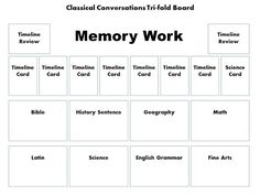 classical conversation tri fold poster | Classical Conversations Tri-Fold Board