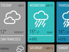 Dribbble - Goin' on with the project - codename: AA Meteo v.1.0 by Alberto Antoniazzi