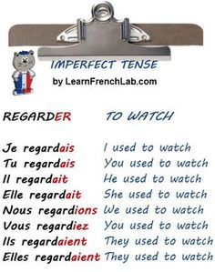 Learn french greetings with audio in 3 easy steps greetings video french lesson imperfect tense m4hsunfo