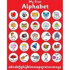 Google Image Result for http://www.littlesheep-learning.co.uk/images/Magnetic_Alphabet_Chart.jpg