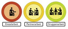 Symbols for the work forms individual work, partner work, group work. Education Icon, Principles Of Art, School Games, Group Work, Partner, Classroom Management, Teaching, Kindergarten, Community