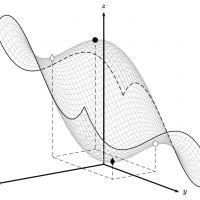 Que no te aburran las M@TES | Matematicas para todos. Edublog de Elisa Benítez. #REDucacion #blogrecomendado