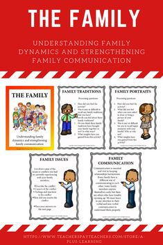 The Family: Understanding family dynamics and communication (Distance Learning) Family Communication, Improve Communication, Effective Communication, School Resources, Learning Resources, Classroom Resources, Teaching Ideas, Family Roles, Family Issues