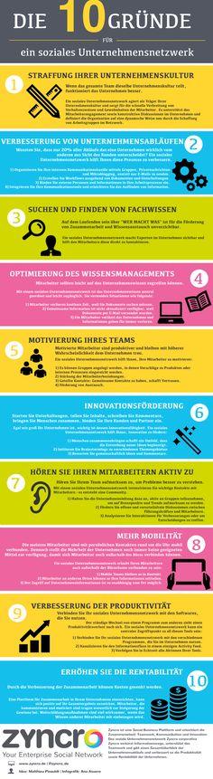 10 Gründe für ein soziales Unternehmensnetzwerk [Infografik] | Schulzekopp.de via K. Perschke on Facebook