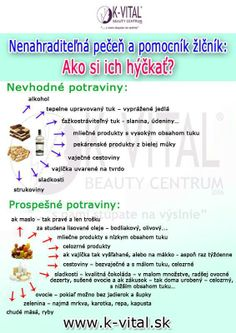 pečen,žlčnik,zdravie,prevencia,health,gesundheit Organic Beauty, Herbalife, Cholesterol, Helpful Hints, Detox, Food And Drink, Gym, Lifestyle, Healthy