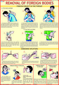 Harmonious Survival First Aid Survival Life Hacks, Survival Guide, Survival Skills, Survival Gear, Outdoor Survival, Emergency Care, Emergency Medicine, Emergency Planning, First Aid Tips