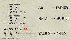 Secrets of the Hebrew Alphabet - Example