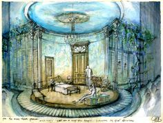Cat on a Tin Roof theater set design sketch