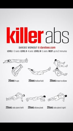 Abs On Fire Workout, Darbee Workout, Total Ab Workout, Tummy Workout, Workout Memes, After Workout, At Home Workout Plan, Workout Guide, Gym Workouts