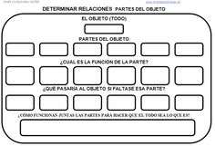 Organizadores gráficos para trabajar Rutinas de Pensamiento (I). Editables | Orientacion AndujarOrientacion Andujar