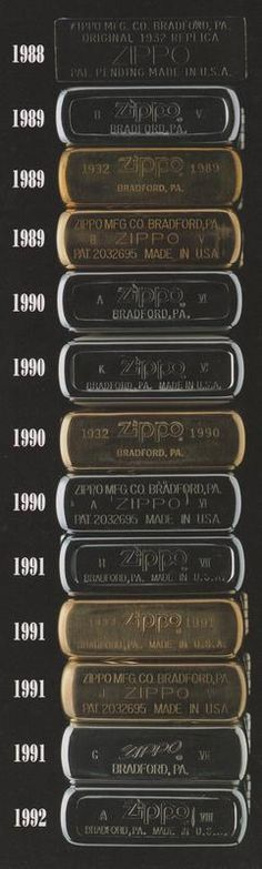 Zippo dating guide