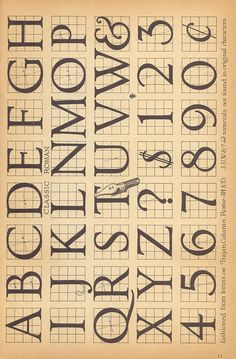 1000 Images About Lettering Speedball Textbook 17th