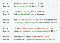 Forum | ________ Learn English | Fluent LandCommon Incorrects in English | Fluent Land