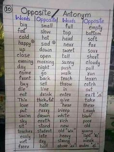 English Grammar Tenses, Teaching English Grammar, English Grammar Worksheets, Grammar And Vocabulary, English Language Learning, English Phrases, Learn English Words, English Writing, English Study