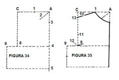 Molde Talle delantero básico para niño Thing 1, Pattern Blocks, Bodice, Chart, Patterns, Molde, Dressmaking, Atelier, Block Prints
