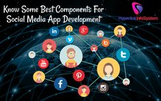 If you are looking forward to developing an app for your company then you should maintain a fair idea about the entire social media app development.
