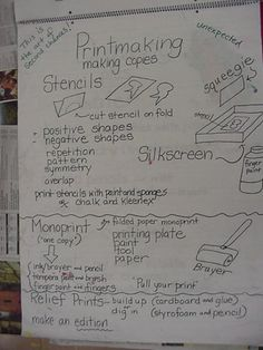 Printmaking TAB. From http://teachingforartisticbehavior.org/studio-centers/printmaking/  Beginning Printmaking for Centers:    Students are encouraged to experiment  ...
