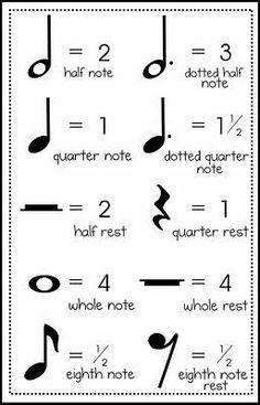 This site has some very useful time game, child coming up with the combination of notes for time. Relentlessly Fun, Deceptively Educational: A Music Measure of Math Music lessons Music Math, Music Classroom, Music Music, Music Signs, Music Worksheets, Music Flashcards, Reading Music, Piano Teaching, Learning Piano