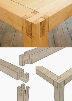 The art of woodworking is one of the most ancient and widespread. From the earliest days when humans first experimented with the many uses for wood, our civilization has had a connection with this…MoreMore  #WoodworkPlans
