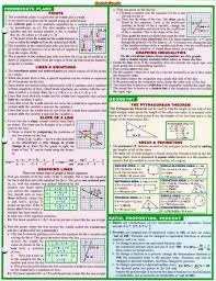 sandra aranda aranda  resultado de imagen para exponential algebra cheat sheet · math help websitesalgebra