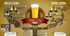 日本とロサンゼルス 人気地ビール比較