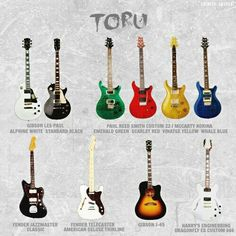 Toru's Gear