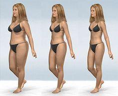 Il paziente in sovrappeso o obeso incontra, fondamentalmente, tre difficoltà quando è sottoposto ad un regime alimentare ipocalorico:  1) la fame, che inevitabilmente aumenta sia per ragioni fisiologiche che per motivi psicologici;