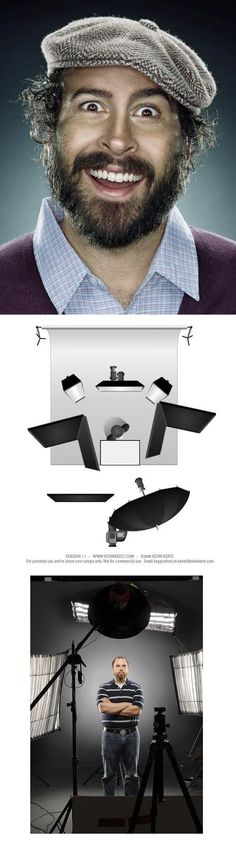 Lighting Infographics or schemes – Infografía o Esquema de Iluminación. #Infographics  #Photography #Foto #Lighting schemes  #Flash #Tips  #Setup #Flash  #Infografía #Fotografía #Foto #Trucos #esquema Iluminación # Flash #studio lighting Frontal, Rim, and Background Lighting Setup