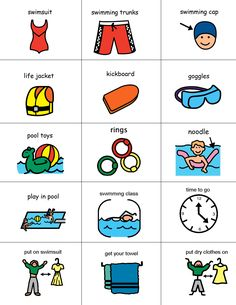 Visual For Swimming Special Education Autism Visual