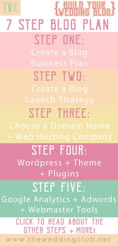 The steps for creating a wedding blog