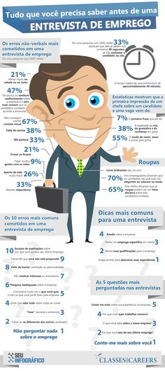 infographic Things to know before your job interview. Goodwill can help with your job search. Image Description Things to know before your job Cv Tips, Resume Tips, Video Resume, Basic Resume, Resume Cv, Coaching Personal, Job Interview Tips, Job Interviews, Interview Process