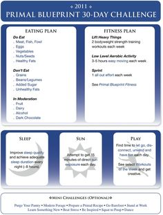 primal  Repinly Health & Fitness Popular Pins