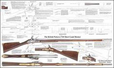 Plan drawing, full exact size, tips and hints for assembly, to build a British 1769 Pattern Short Land Musket Brown Bess, Flintlock Rifle, Black Powder Guns, Longhunter, Harpers Ferry, Plan Drawing, Colonial America, Joker Quotes, Historical Art