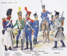 Eugene Leliepvre - Armchair General and HistoryNet >> The Best Forums in History Military Weapons, Military Art, Military History, Military Uniforms, Lead Soldiers, Toy Soldiers, Waterloo 1815, French Army, Mystery Of History