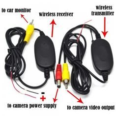 Check This Price Now Parking Car Wireless rear camera reverseCar DVD backup RCA Video Ghz transmitter Receiver kit for Nissa Kia BMW Ford VW Opel +Trading Car Camera, Backup Camera, Camera Sale, Digital Video Recorder, 4g Wireless, Cameras For Sale, Dashcam, Monitor, Kit