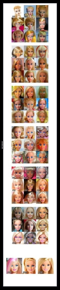 How Barbie changed through years.