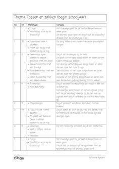 Peuterthema's: Tik-Takactiviteit - Tassen en zakken (begin schooljaar)