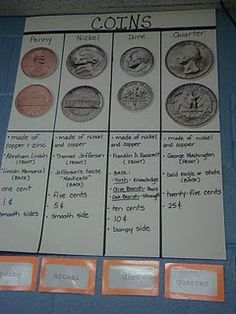 Coin Anchor Chart-teaching kids about American coins and their differences. Could be made into other currency too.