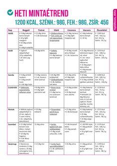 magas vérnyomás és cukorbetegség-diéta