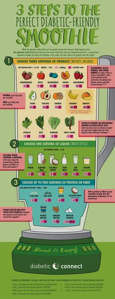 Fetching Diabetes Diet Clean Eating Ideas Three steps to make the perfect diabetic-friendly smoothie in this Diabetic Connect original infographic. Three steps to make the perfect diabetic-friendly smoothie in this Diabetic Connect original infographic. Detox Drinks, Healthy Drinks, Healthy Juices, Healthy Diabetic Recipes, Diabetic Lunch Ideas, Diabetic Breakfast Recipes, Detox Juices, Healthy Snacks, Smoothies Sains