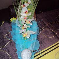 Id e d co sur le th me tropical on pinterest - Deco table exotique ...