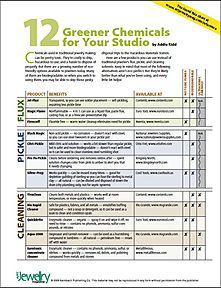 Chart: 12 Greener Chemicals for Your Studio | ArtJewleryMag.com