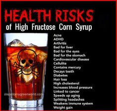 High fructose corn syrup.