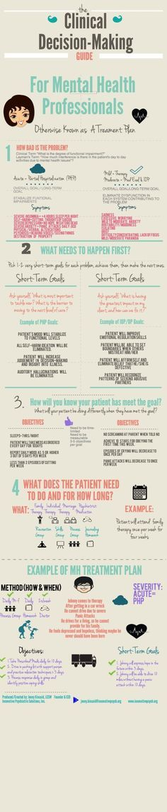 Psychology infographic & Advice How to Make a Mental Health Treatment Plan Image Description Clinical Decision-Making Guide for Mental Health Mental Health Nursing, Mental Health Counseling, Counseling Psychology, Therapy Tools, Art Therapy, Therapy Ideas, Trauma Therapy, Play Therapy, Problem Solving
