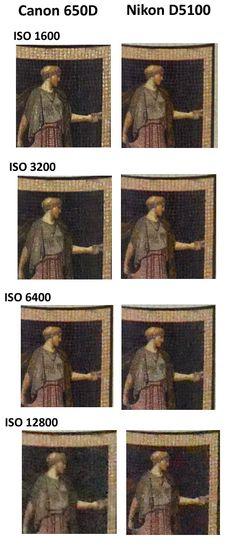 Canon 650D aka T4i vs Nikon D5100 High ISO image comparison