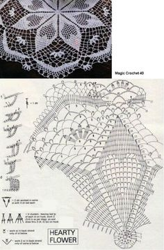 This Pin was discovered by Nag Crochet Shoes Pattern, Crochet Doily Diagram, Crochet Doily Patterns, Crochet Mandala, Crochet Chart, Thread Crochet, Filet Crochet, Crochet Motif, Crochet Designs
