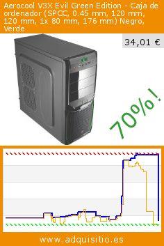 Aerocool V3X Evil Green Edition - Caja de ordenador (SPCC, 0.45 mm, 120 mm, 120 mm, 1x 80 mm, 176 mm) Negro, Verde (Accesorio). Baja 70%! Precio actual 34,01 €, el precio anterior fue de 112,30 €. http://www.adquisitio.es/aerocool/v3x-evil-green-edition