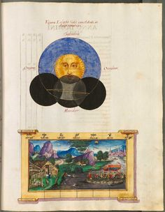 Eclipses luminarium (Cyprian Leowitz, 1555)