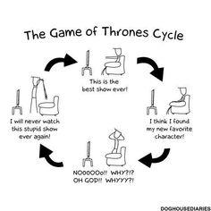 El ciclo de la vida de juego de tronos
