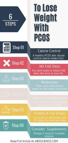 PCOS is a lifestyle disorder and not a disease. It is reversible as soon as we start eating healthy and losing weight. But how do you lose weight with PCOS? How should be your nutrition and training? This article will go all over that and teach you how to lose weight with PCOS. #loseweight #weightloss #PCOS #nutrition